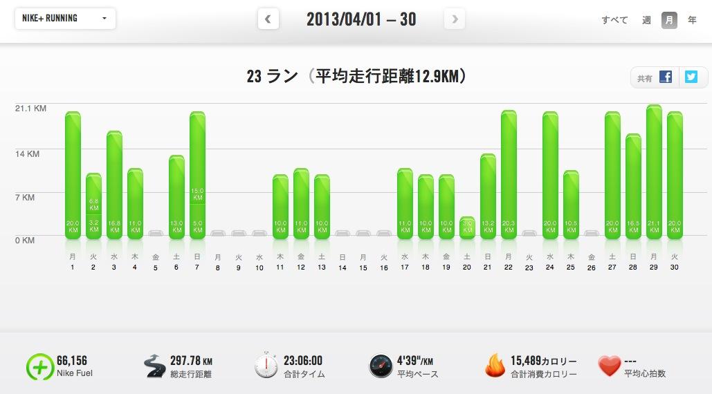 スクリーンショット 2013-04-30 21.35.50