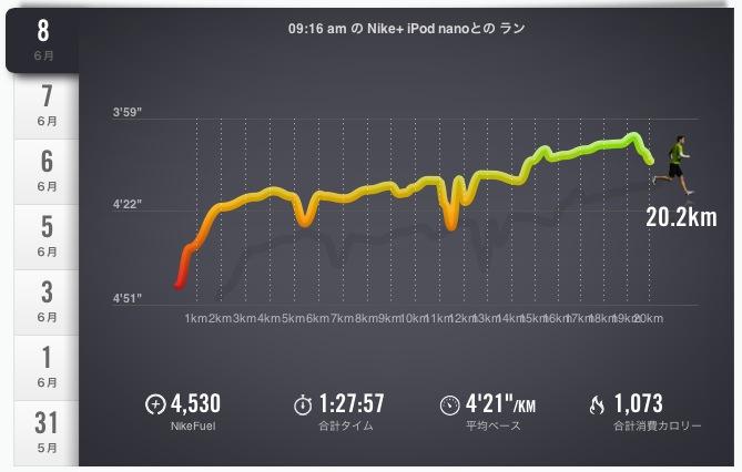 スクリーンショット 2013-06-08 11.21.47