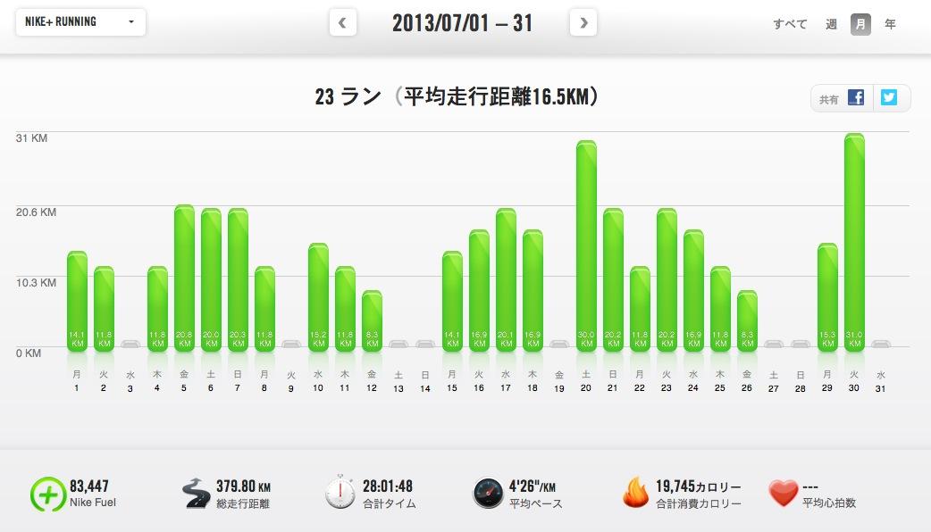 スクリーンショット 2013-08-01 21.41.41