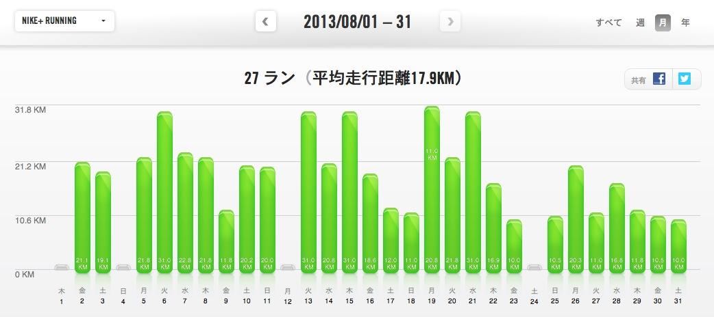 スクリーンショット 2013-08-31 21.23.59